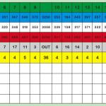 Balibeach_scorecard